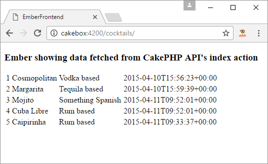 Ember showing data fetched from CakePHP API